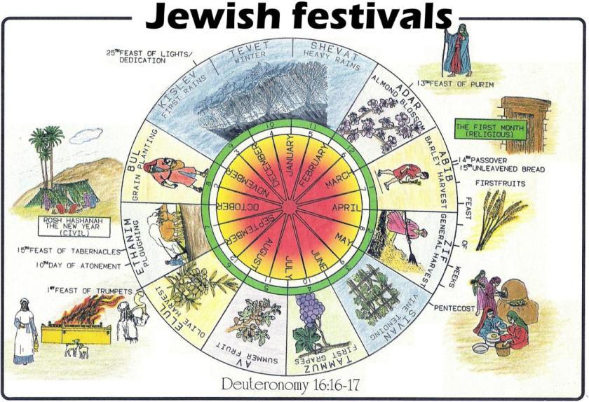 hebrew_calendar_2016_pdf