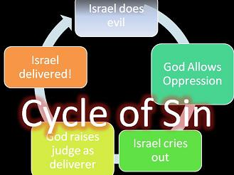 cycle-of-sin