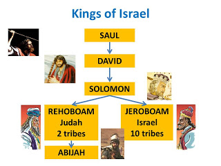 kings-of-israel-pic